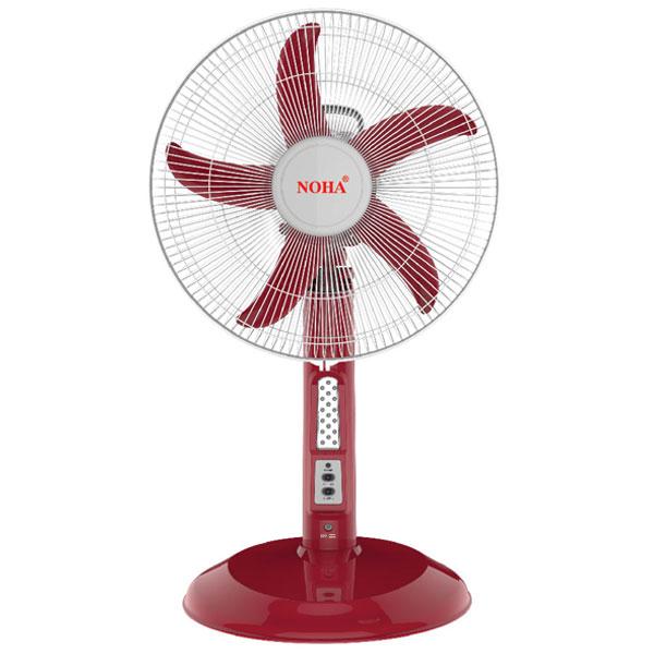 16' Half Stand Solar Fan